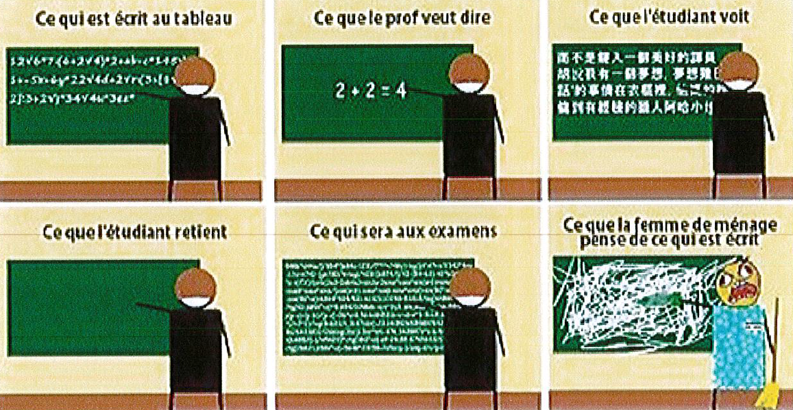 cours-paces